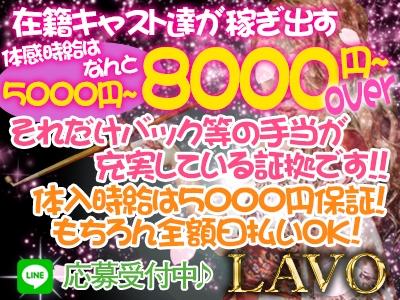 五反田セクキャバ「LAVO」の求人